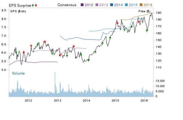 Residential REIT Stocks to Watch in Q1 Earnings: AVB, AIV, ESS