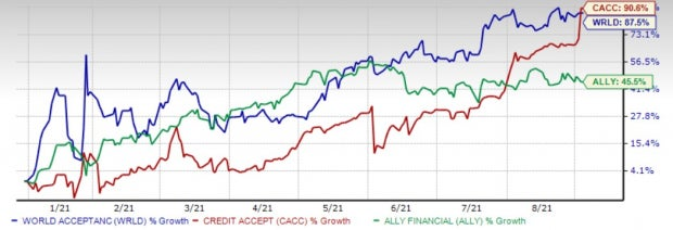 Boost Your Portfolio With These Top 3 Consumer Loan Stocks