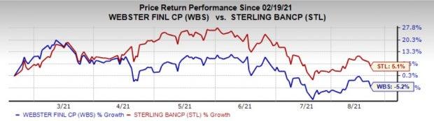 Webster (WBS) & Sterling (STL) Merger Gets Stockholders' Nod