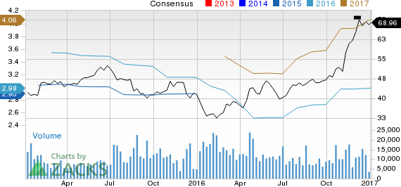 How Comerica (CMA) Stock Stands Out in a Strong Industry