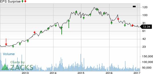 Drug Stocks Reporting Earnings on Feb 7: GILD, MNK & More