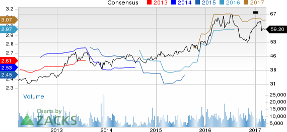 Campbell Soup (CPB) Down 6% Since Earnings Report: Can It Rebound?