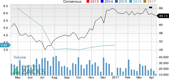 Should Value Investors Choose Valero Energy VLO Stock April 60 Enchanting Vlo Stock Quote