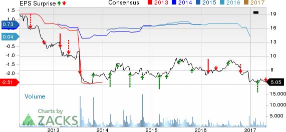 JAKKS Pacific (JAKK) Q1 Loss Wider than Expected, Stock Down