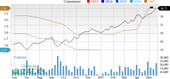 Why Huntsman Corporation (HUN) Stock Might be a Great Pick