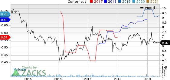 Oxford Square Capital Corp. Price and Consensus