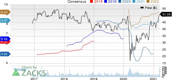 Athene Holding Ltd. Price and Consensus
