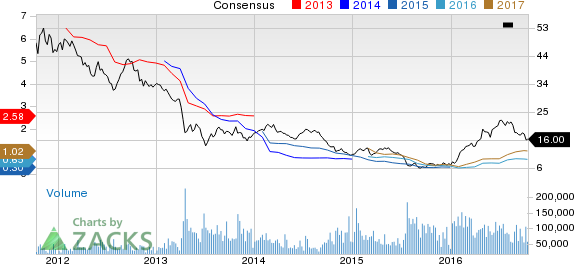 Barrick Gold Raised to Buy on Strong Q2 & Strategic Initiatives
