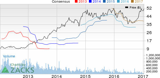Delta Air Lines (DAL) Beats on Q4 Revenues