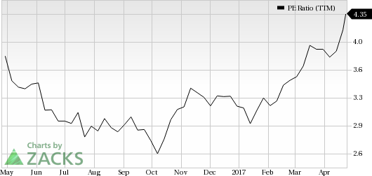Is Deutsche Lufthansa (DLAKY) Stock A Great Combo of Value and Growth?