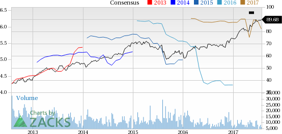 Will Catastrophe Loss Weigh on Allstate (ALL) Q2 Earnings?