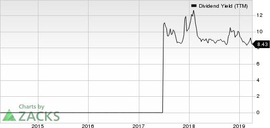 Advanced Emissions Solutions, Inc. Dividend Yield (TTM)