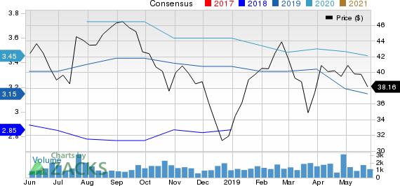 LegacyTexas Financial Group, Inc. Price and Consensus