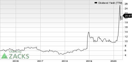 BGC Partners Inc Dividend Yield (TTM)