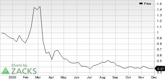Senseonics Holdings, Inc. Price