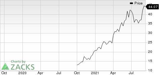 Academy Sports and Outdoors, Inc. Price