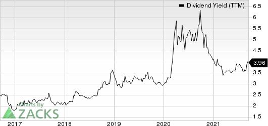 Mercantile Bank Corporation Dividend Yield (TTM)