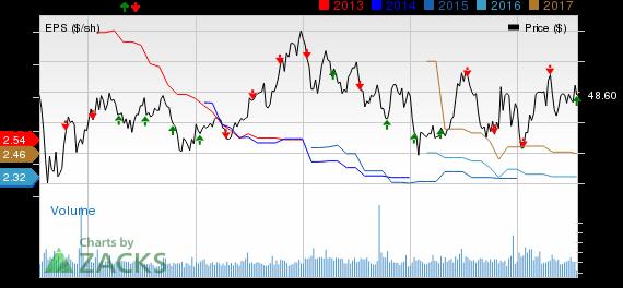 Westamerica's (WABC) Q2 Earnings In Line; Stock Down