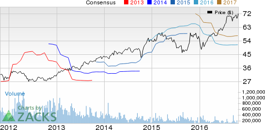Semiconductor Stocks' Earnings on Oct 26: TXN, NXPI, SLAB