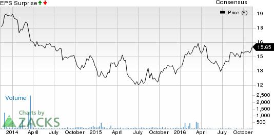 Nikon (NINOY) Q2 Earnings Fall Y/Y, Sales Guidance Down