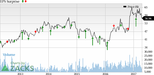 Nucor (NUE) to Post Q1 Earnings: What's in the Cards?