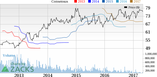 Dominion Resources (D) Beats on Q1 Earnings and Revenues