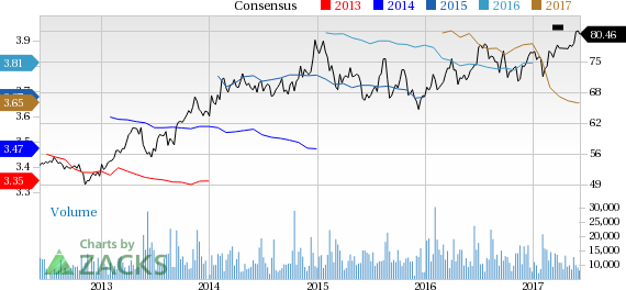 Why Is Dominion Resources (D) Up 5.3% Since the Last Earnings Report?