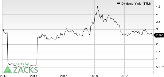 Prudential Financial, Inc. Dividend Yield (TTM)