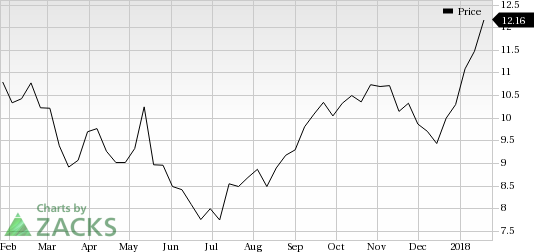 Pbr Stock Quote Adorable Petrobras Pbr Catches Eye Stock Jumps 8.6%  Nasdaq
