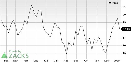 Parsley Energy, Inc. Price