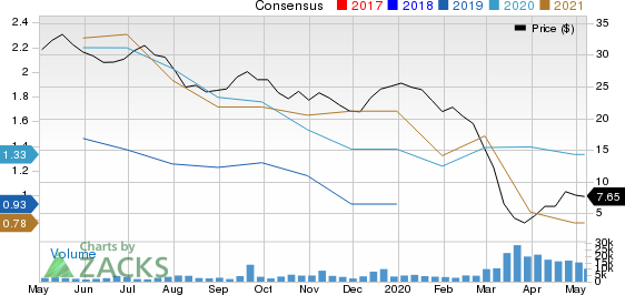 DCP Midstream Partners LP Price and Consensus