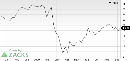 MEDNAX, Inc. Price