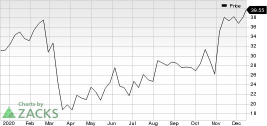 Willdan Group, Inc. Price