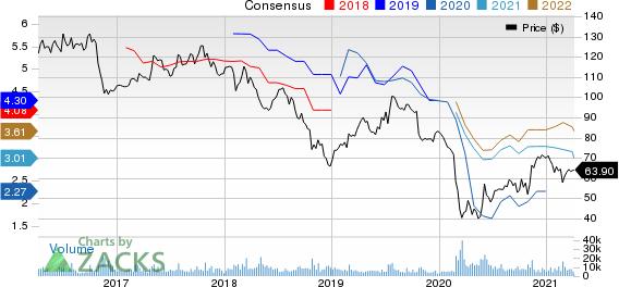 AnheuserBusch InBev SANV Price and Consensus