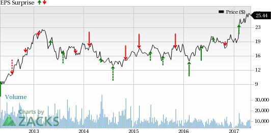 Construction Stocks' Q1 Earnings on May 5: LPX, IBP, ROCK