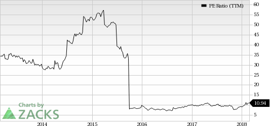 Top Ranked Value Stocks to Buy for February 26th:MSG Networks Inc(MSGN)