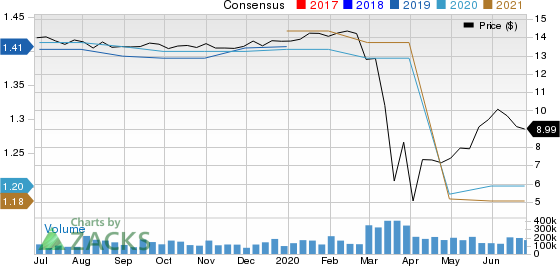 New Mountain Finance Corporation Price and Consensus