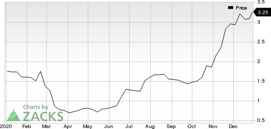 Sierra Metals Inc. Price