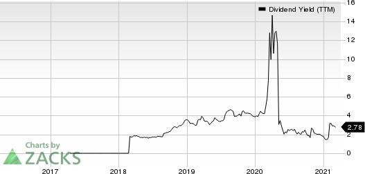 Cadence Bancorp Dividend Yield (TTM)