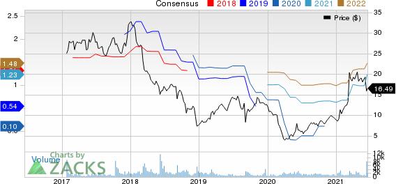 REV Group, Inc. Price and Consensus