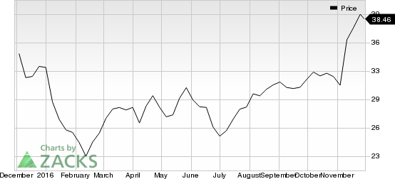 4 Reasons to Add Schwab Stock to Your Portfolio Right Now