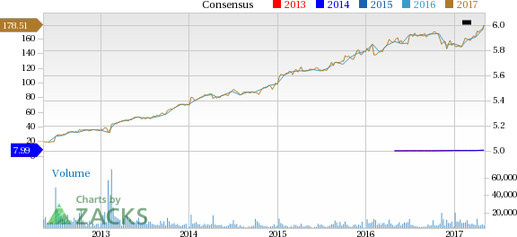 Why Is Constellation Brands (STZ) Up 3.9% Since the Last Earnings Report?