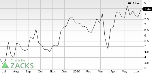 Ohr Pharmaceuticals, Inc. Price