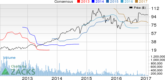NXP Semiconductors (NXPI) Q4 Earnings: Will it Surprise?