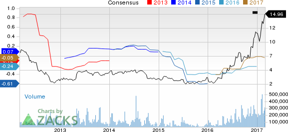 Why Is Advanced Micro (AMD) Up 24.1% Since the Last Earnings Report?