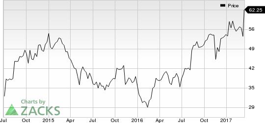 Veritiv (VRTV) Catches Eye: Stock Adds 11.3% in Session