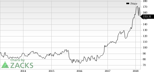 Deere De On Acquisition Spree Inks Deal To Buy King Agro Nasdaq