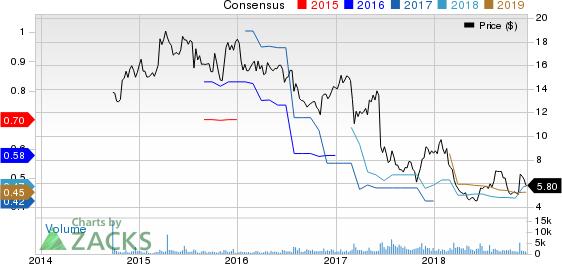 Smart Price and Consensus