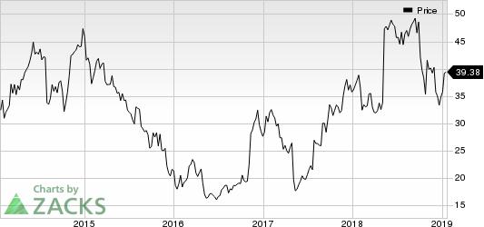 ArcBest Corporation Price