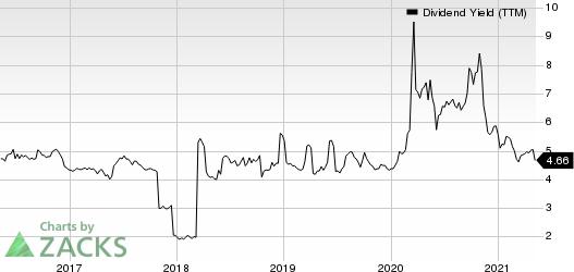 TOTAL SE Dividend Yield (TTM)